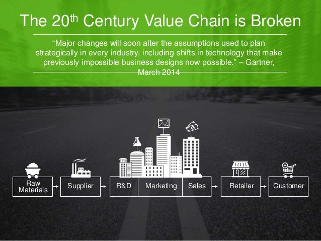 The 20th Century Value Chain is Broken  strategically in every industry, including shifts in technology that make  previou...