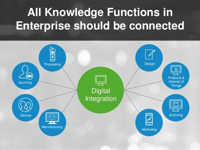 All Knowledge Functions in  Enterprise should be connected  Digital  Integration  Processing  Sourcing  Service  Manufactu...