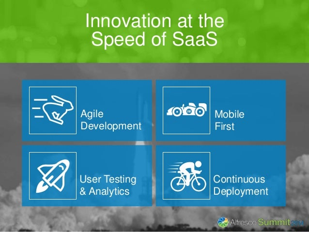 Innovation at the  Speed of SaaS  Agile  Development  User Testing  & Analytics  Mobile  First  Continuous  Deployment