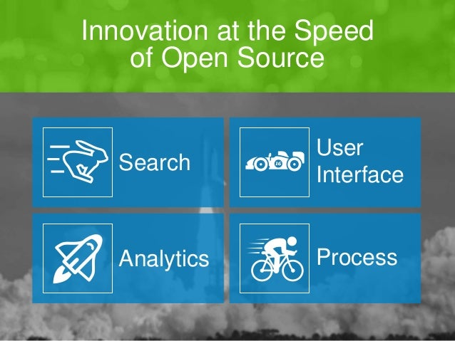 Innovation at the Speed  of Open Source  Search  Analytics  User  Interface  Process