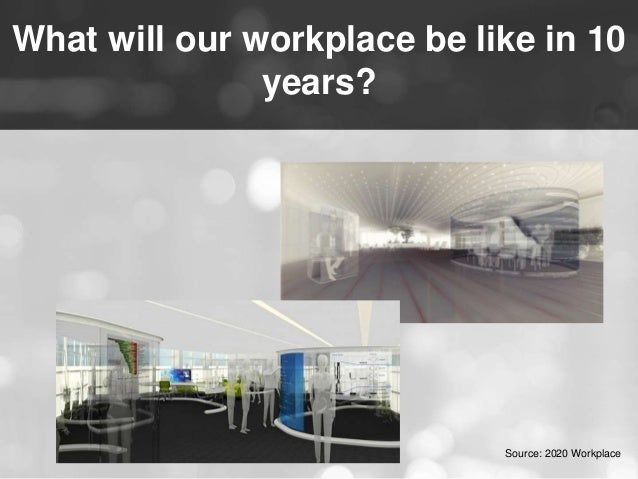 What will our workplace be like in 10  Source: 2020 Workplace  years?