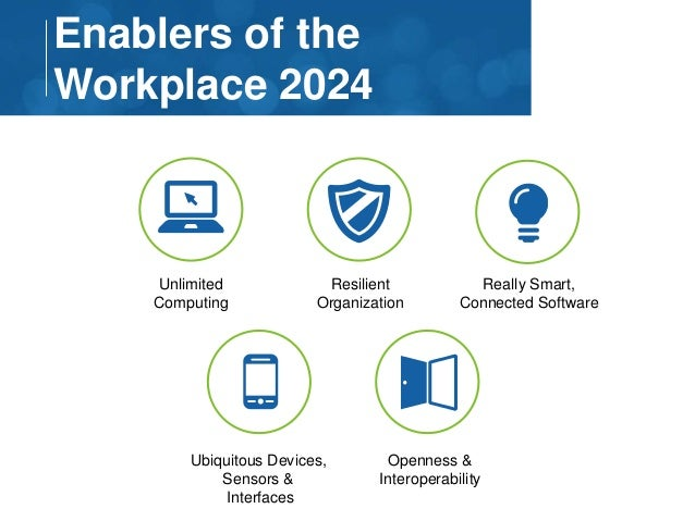 Enablers of the  Workplace 2024  Unlimited  Computing  Ubiquitous Devices,  Sensors &  Interfaces  Resilient  Organization...