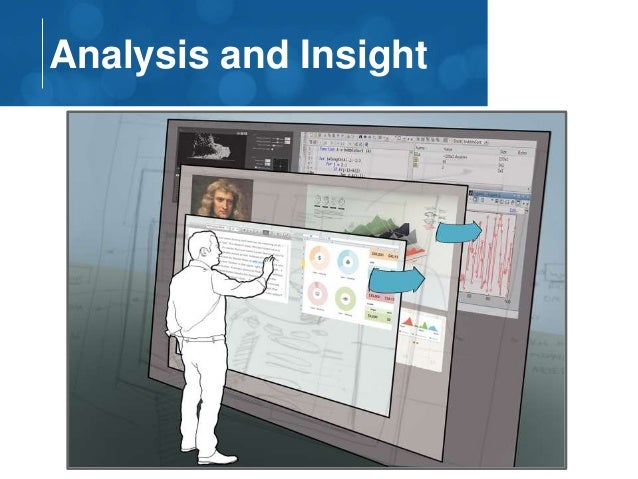 Analysis and Insight
