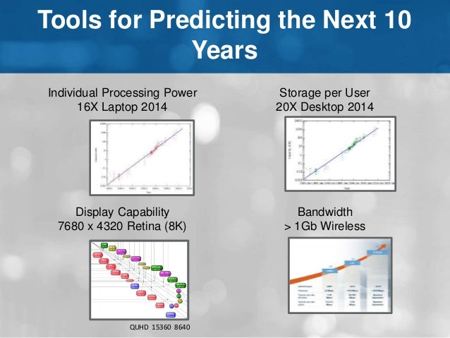 Tools for Predicting the Next 10  Years  Individual Processing Power  16X Laptop 2014  Storage per User  20X Desktop 2014 ...