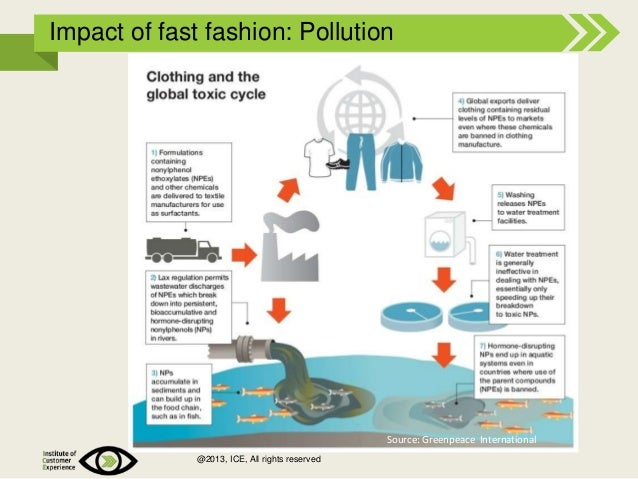fast fashion and impact of tachnology Purpose: the aim of this research is to quantify the impact of some variables  considered as determinants in the fast fashion industry: fashion blogs  the  unified theory of acceptance and use of technology (utaut) was.