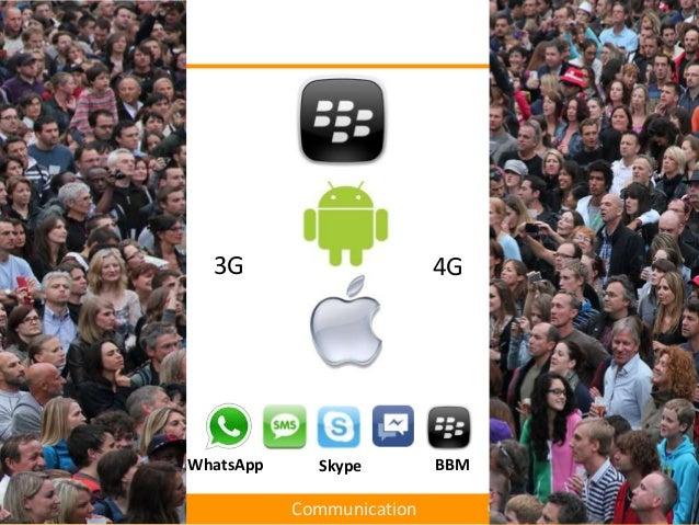 3G  WhatsApp  4G  Skype  Communication  BBM