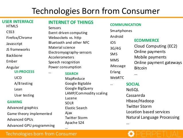 Technologies Born from Consumer USER INTERFACE  HTML5 CSS3 Firefox/Chrome Javascript JS frameworks Backbone Ember Angular ...