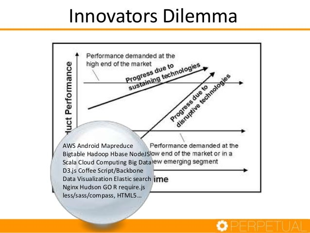 Innovators Dilemma  AWS Android Mapreduce Bigtable Hadoop Hbase NodeJS Scala Cloud Computing Big Data D3.js Coffee Script/...