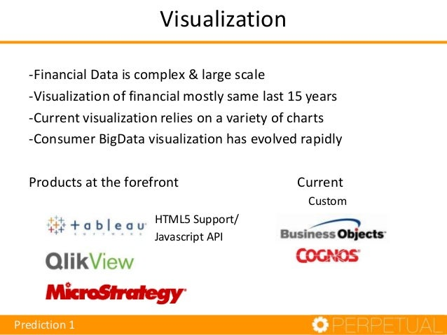 Visualization -Financial Data is complex & large scale -Visualization of financial mostly same last 15 years -Current visu...