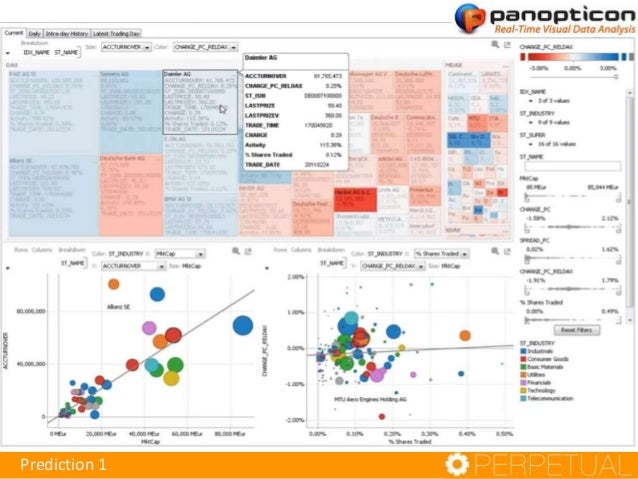 Technologies in play Emerging Technology: Present -Canvas -Raphael -Protovis  Prediction 1  Future Technology >3 years: Ga...