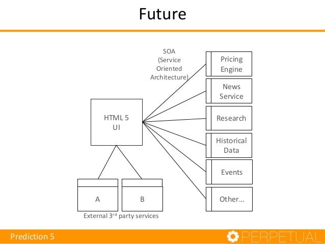 Prediction 6  In-desktop communication will be enhanced with Web RTC and similar technology