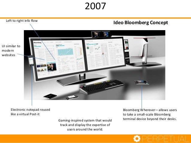 2007 Left to right info flow  Ideo Bloomberg Concept  UI similar to modern websites  Electronic notepad reused like a virt...