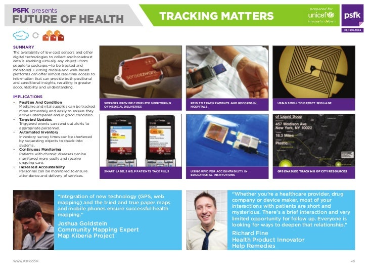 prepared for PSFK presents FUTURE OF HEALTH                                                                 TRACKiNG mATTE...