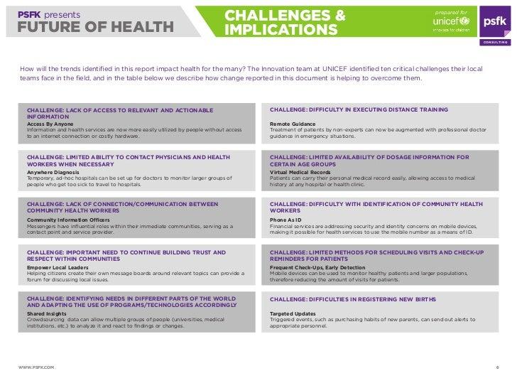PSFK presents                                                                   CHALLENGES &                              ...