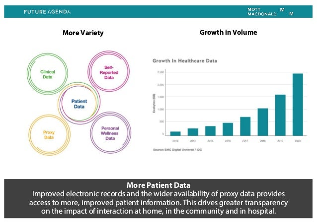 More Patient Data Improved electronic records and the wider availability of proxy data provides access to more, improved p...