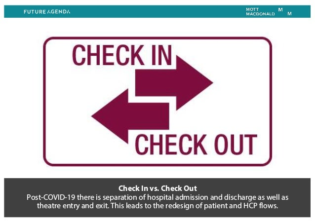 Check In vs. Check Out Post-COVID-19 there is separation of hospital admission and discharge as well as theatre entry and ...