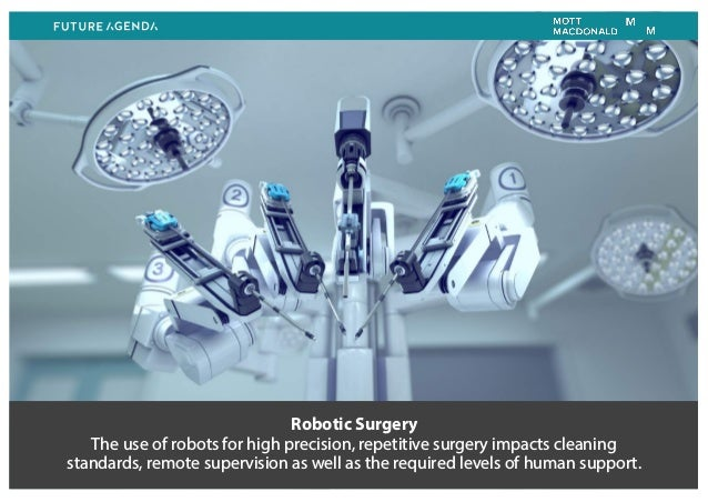 Robotic Surgery The use of robots for high precision, repetitive surgery impacts cleaning standards, remote supervision as...