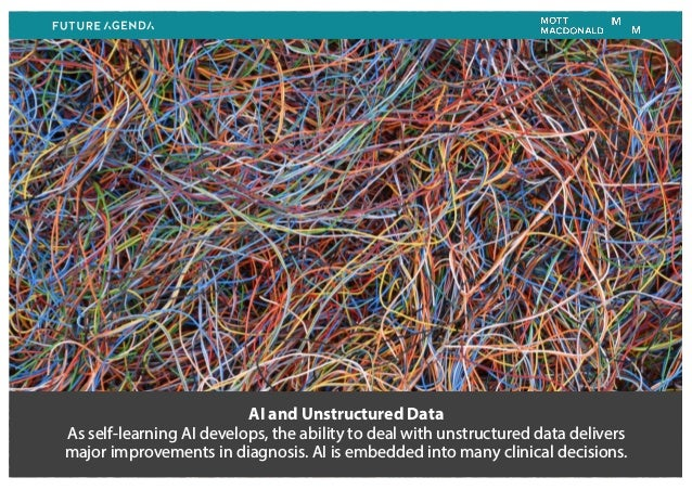 AI and Unstructured Data As self-learning AI develops, the ability to deal with unstructured data delivers major improveme...