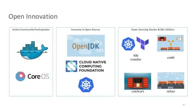 OpenJDK & Graalvm