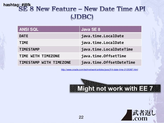 Java timestamp to date online in Perth