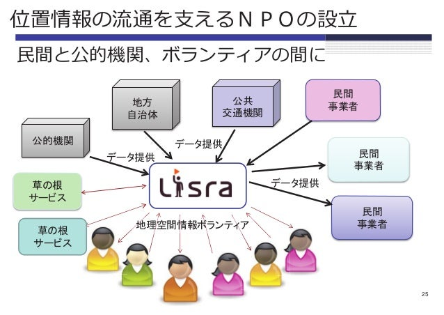 International Open Data Day in Japan30