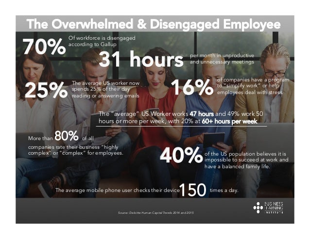 The Overwhelmed & Disengaged Employee The average US worker now spends 25% of their day reading or answering emails25% Mor...