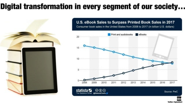 Digital transformation in every segment of our society. ..  U. S. eBook Sales to Surpass Printed Book Sales in 2017  Consu...