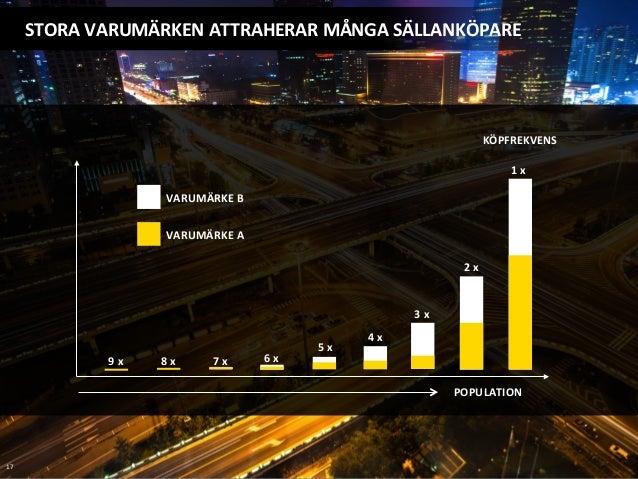 STORA  VARUMÄRKEN  ATTRAHERAR  MÅNGA  SÄLLANKÖPARE   17   1  x   2  x   3  x   4  x   5  x ...