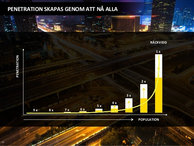 PENETRATION  SKAPAS  GENOM  ATT  NÅ  ALLA   19   1  x   2  x   3  x   4  x   5  x   6  ...