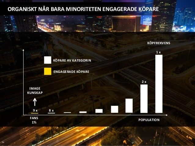 ORGANISKT  NÅR  BARA  MINORITETEN  ENGAGERADE  KÖPARE   26   POPULATION   1  x   2  x   8  x  ...
