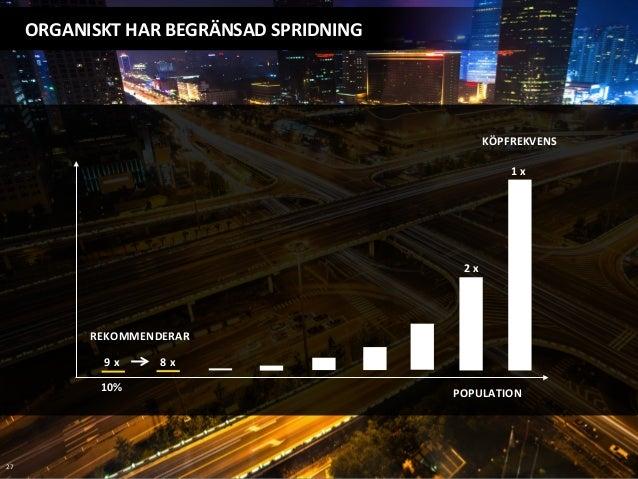 ORGANISKT  HAR  BEGRÄNSAD  SPRIDNING   27   POPULATION   1  x   2  x   8  x  9  x   KÖPFREKVEN...