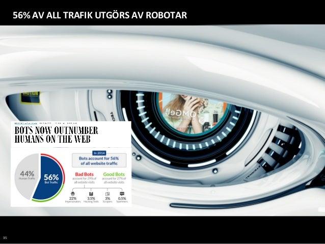 35   56%  AV  ALL  TRAFIK  UTGÖRS  AV  ROBOTAR