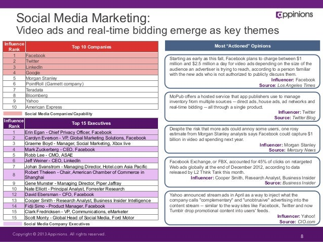 Future of Marketing Influence Study (Sept  2013)