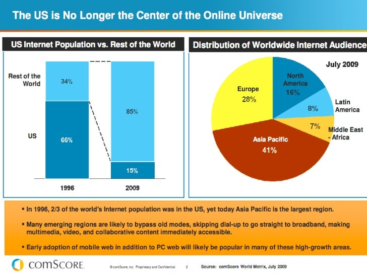 In a Broadband World, the Users    - and their Amplifiers - rule *