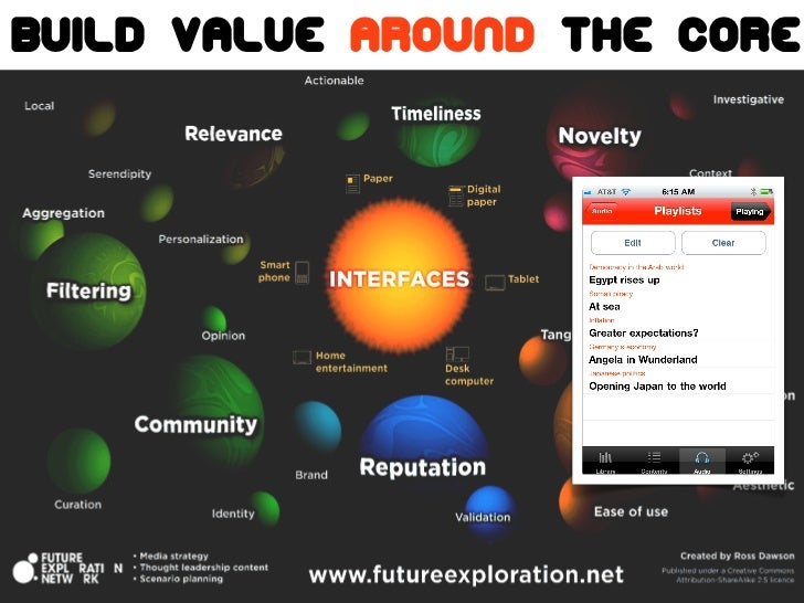 Build value around the Core