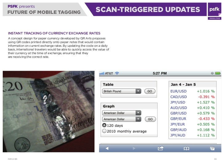 PSFK presents FUTURE OF MOBILE TAGGING                                         SCAN-TRIGGERED UPDATES                     ...