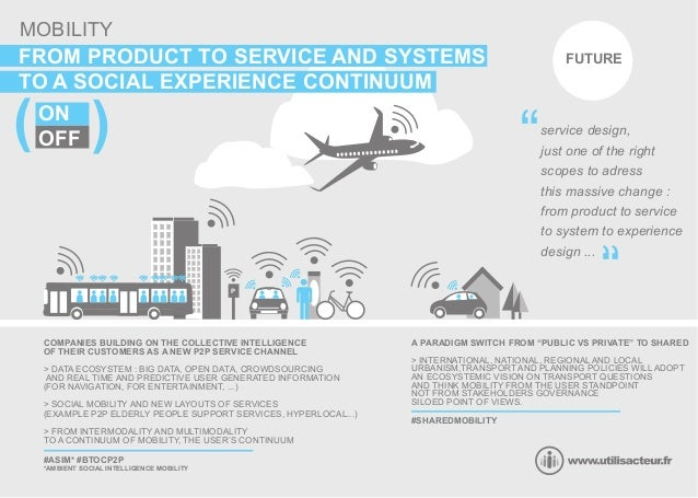 PSERVICEMOBILITYFUTUREFROM PRODUCT TO SERVICE AND SYSTEMSTO A SOCIAL EXPERIENCE CONTINUUMONOFF service design,just one of ...