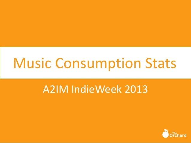 Music Consumption StatsA2IM IndieWeek 2013