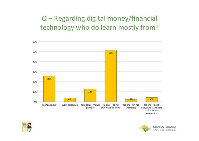 Q  –  Regarding  digital  money/financial   technology  who  do  learn  mostly  from?   26%   4%  ...