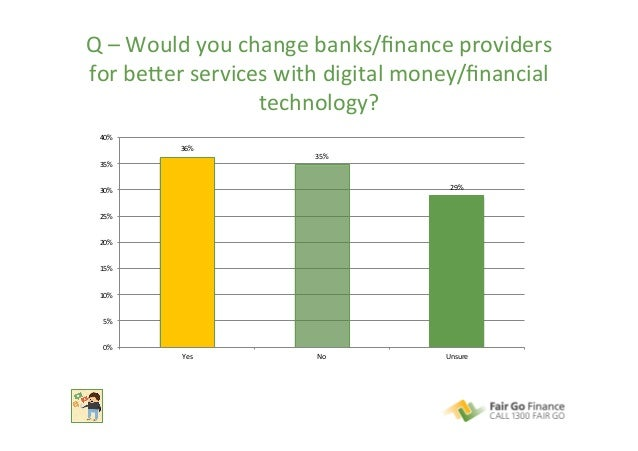 Q  –  Would  you  change  banks/finance  providers   for  be^er  services  with  digital  money/fina...