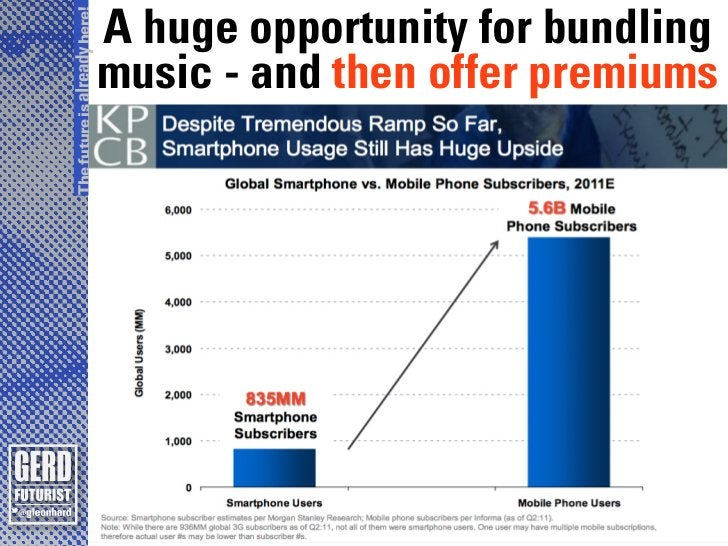 The future is already here!                              A huge opportunity for bundling                              musi...