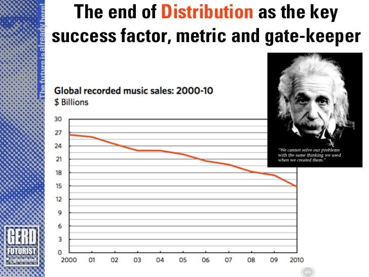 The future is already here!                                The end of Distribution as the key                             ...