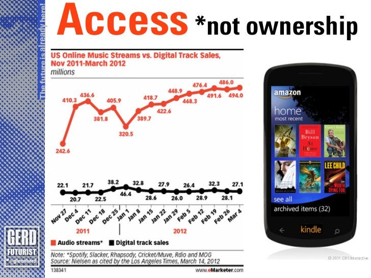 The future is already here!              Access *not ownership