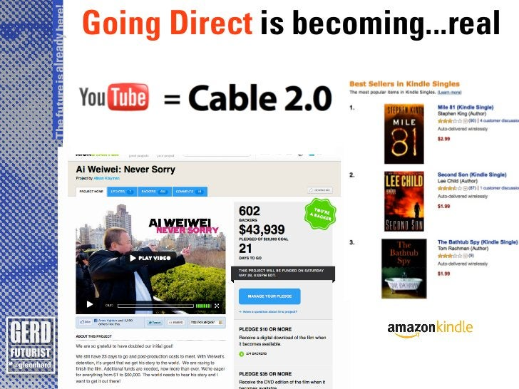 The future is already here!                              Going Direct is becoming...real