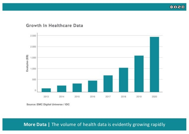 Sources of Patient Data