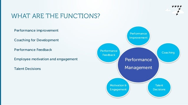 Future of Performance Management: 2015 and Beyond