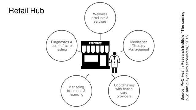 Future of pharmacy practice
