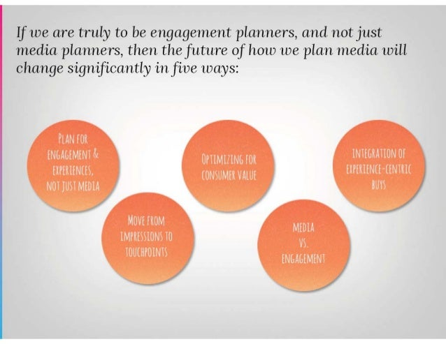 The future of planning Slide 2