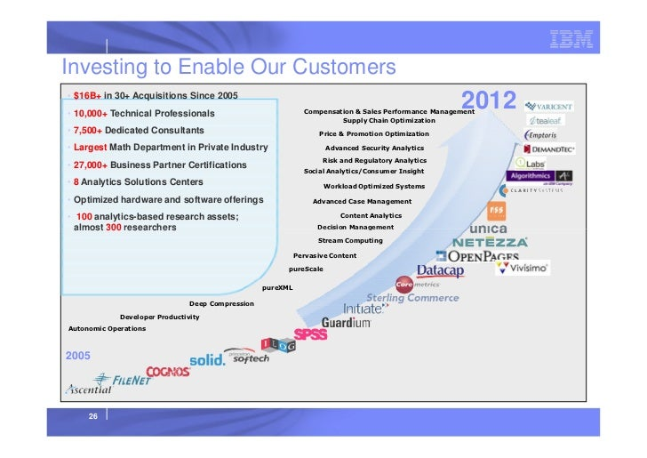 Future of retail retail social business architektur 2012