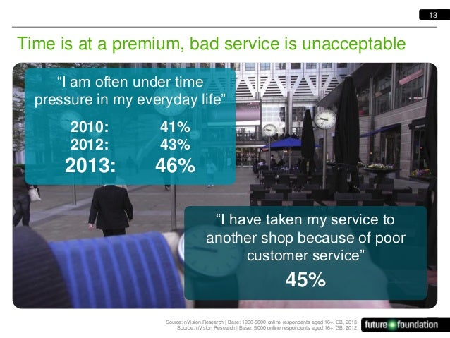"""13  Time is at a premium, bad service is unacceptable """"I am often under time pressure in my everyday life""""  2010: 2012:  4..."""